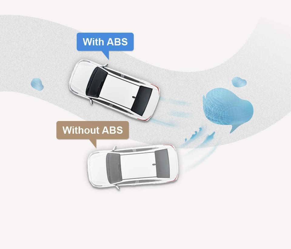 Anti-lock Brake System (ABS) image