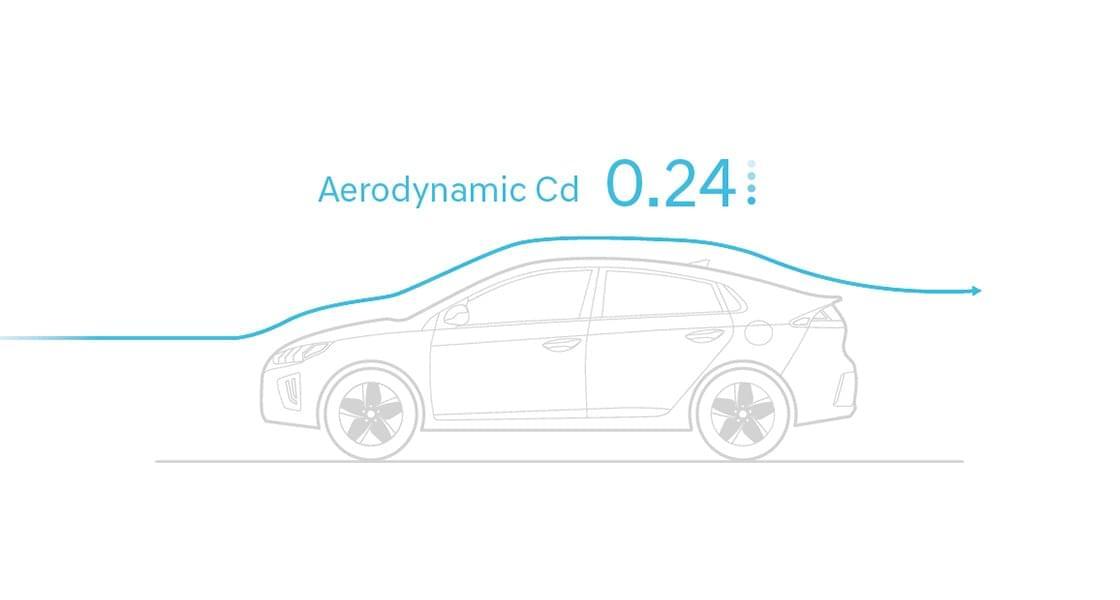 IONIQ hybrid aerodynamic