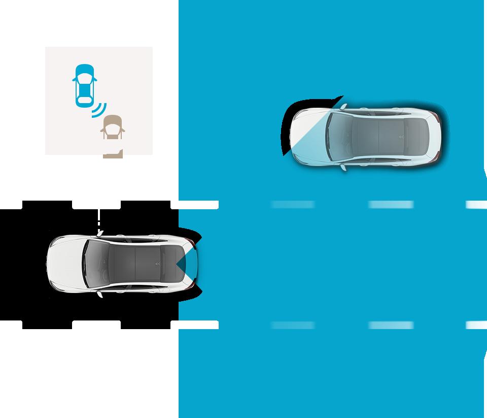 Blind-spot collision-avoidance assist (BCA)