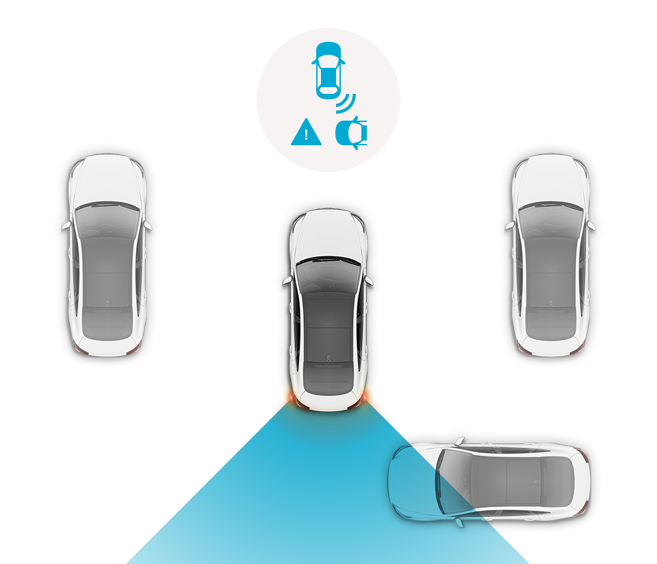 Rear Cross-Traffic Collision-Avoidance Assist (RCCA)